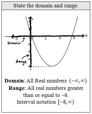 OpenAlgebra.com: domain