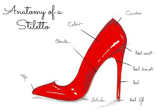 the 174 how to walk in high heels
