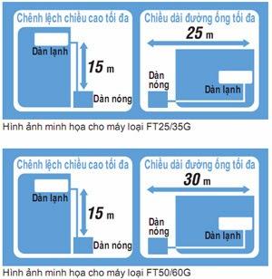 Hinh anh_chieu dai ong gas