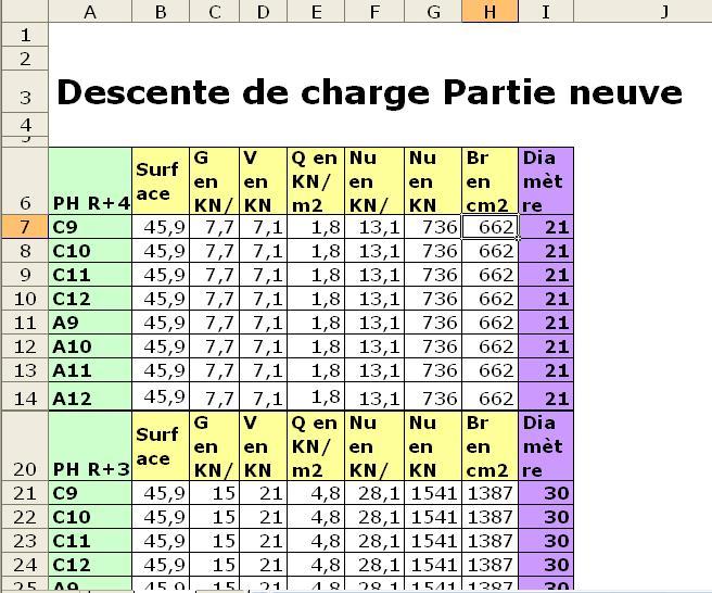 Calcul Charge Admissible Plancher Bois - Feuille de calcul de descente de charge de R+4 Outils, livres, exercices et vid