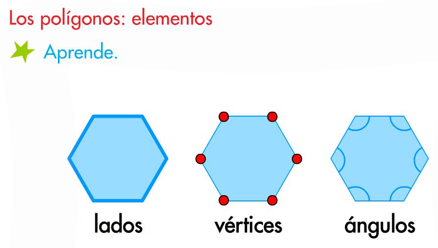 http://www.primerodecarlos.com/SEGUNDO_PRIMARIA/febrero/tema4/actividades/actividades_una_una/mates/poligonos_elementos/visor.swf