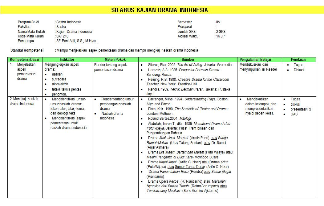 Download Silabus Dan Rpp Sma Kurikulum 2013 Kelas 10 11 12