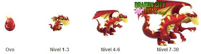 Dragão Juggernaut - Informações