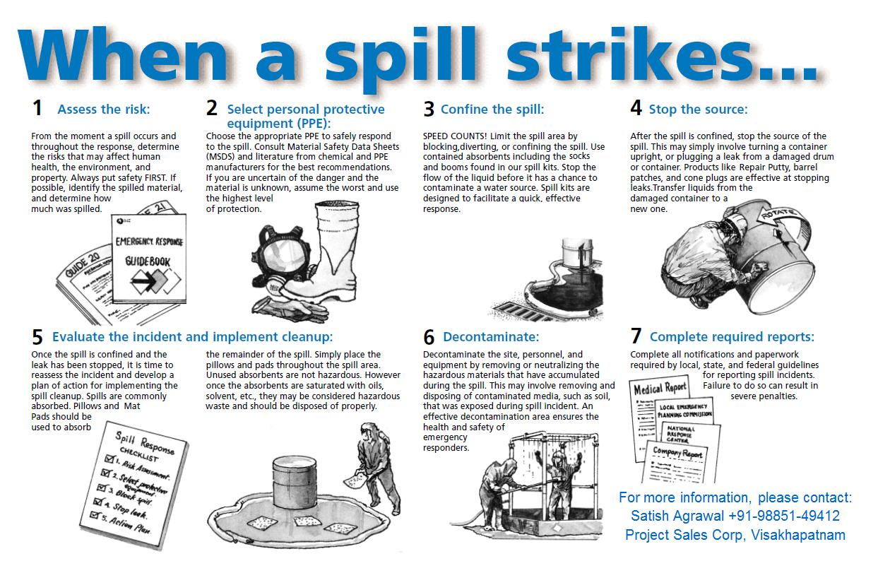 Spill Response Poster For Kit Drums