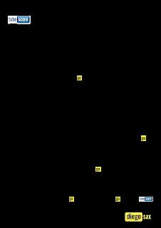 diegosax Dime niño de quien eres Partitura para Flauta, Violín, Saxofón Alto, Trompeta, Viola, Oboe, Clarinete, Saxo Tenor, Soprano, Trombón, Fliscorno, Violonchelo, Fagot, Barítono, Trompa, Tuba Elicón y Corno Inglés Villancico en Clave de Fa, Do y Sol