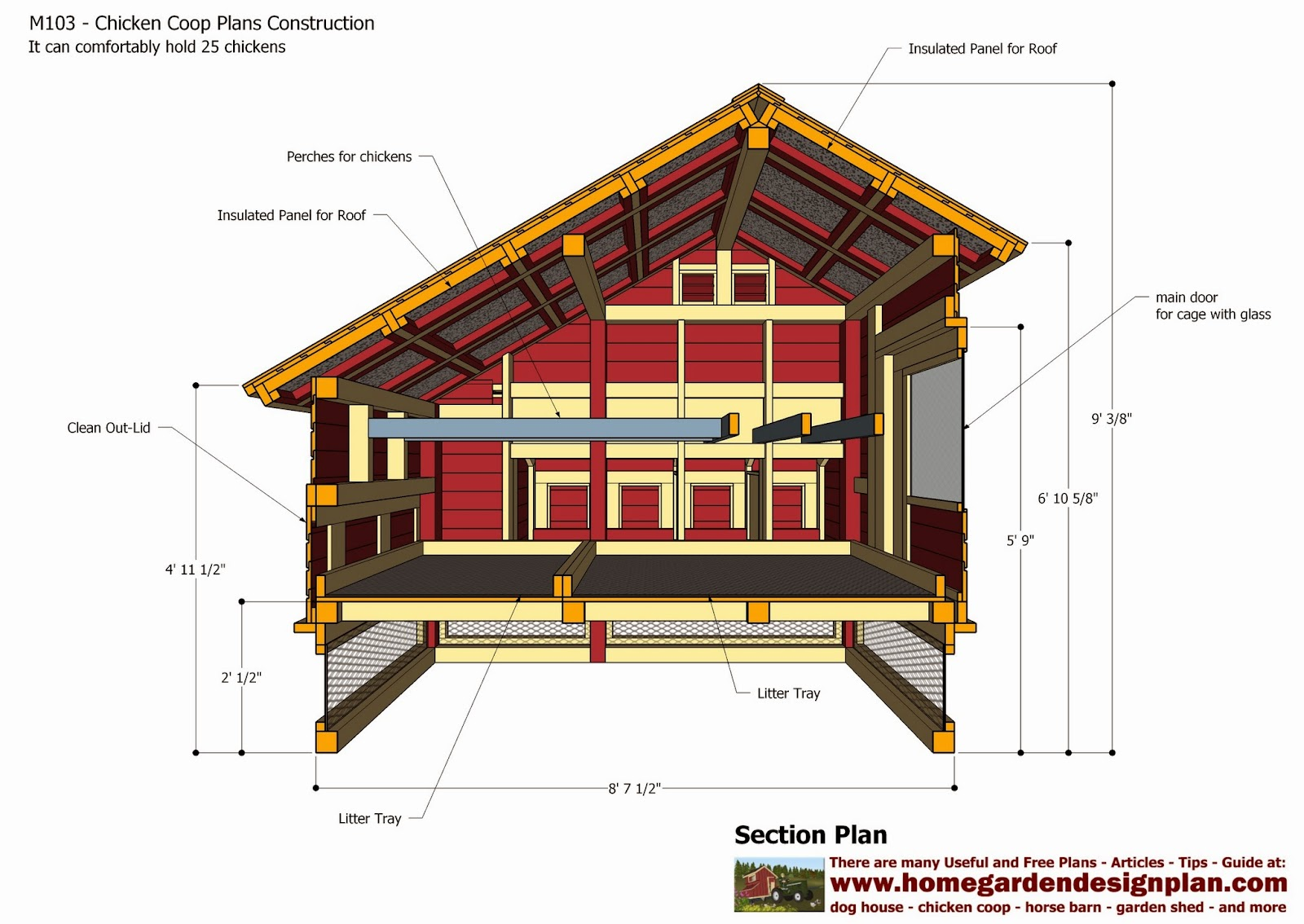 Coop chikens get poultry house construction plans free for Chicken house designs free