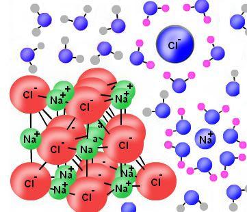 gambar hidrasi natrium klorida