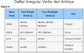 Pengertian Irregular Verb Dan Daftar Kata Yang Masuk Irregular Verb