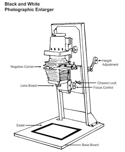labeled enlarger parts