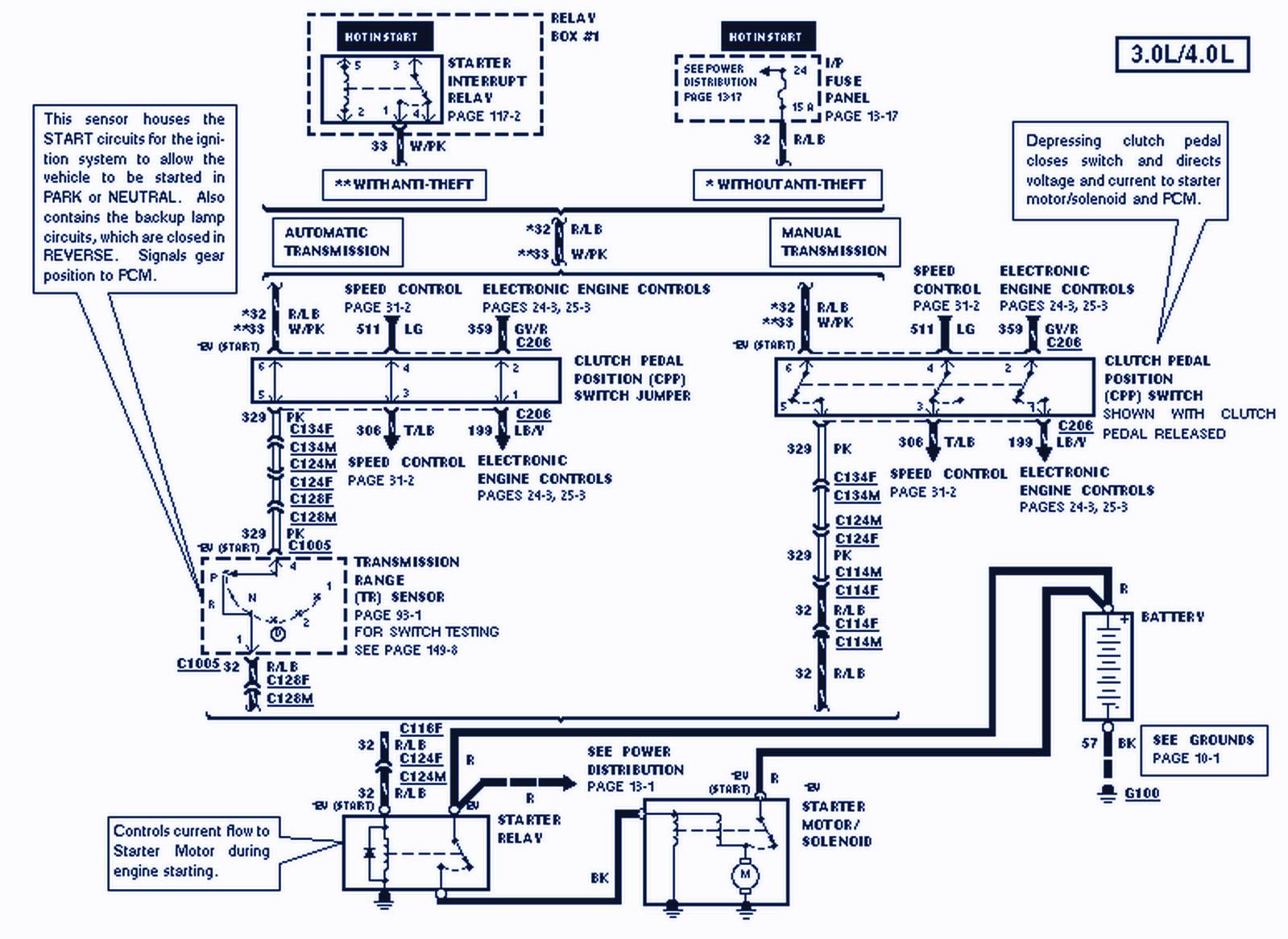 Panel Wiring Diagram For 2003 Ford Ranger Gauges