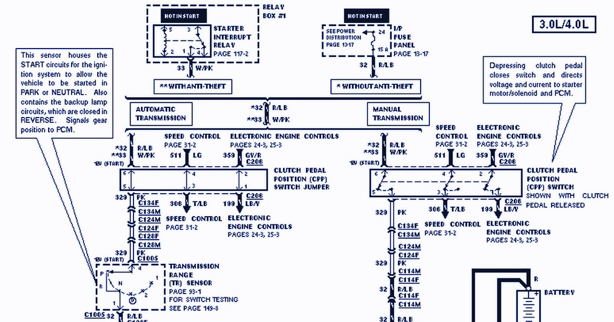 Wiring And Schematic: 1995 Ford Ranger Wiring DiagramWiring And Schematic - blogger