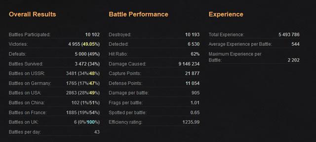 todo world of tanks firefox wot script estadisticas mejoradas