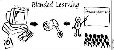 Potensi Pembelajaran Terpadu (Blended Learning)