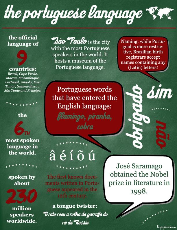 the Portuguese language: some facts : the piri-piri lexicon