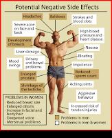 kesan penggunaan steroid
