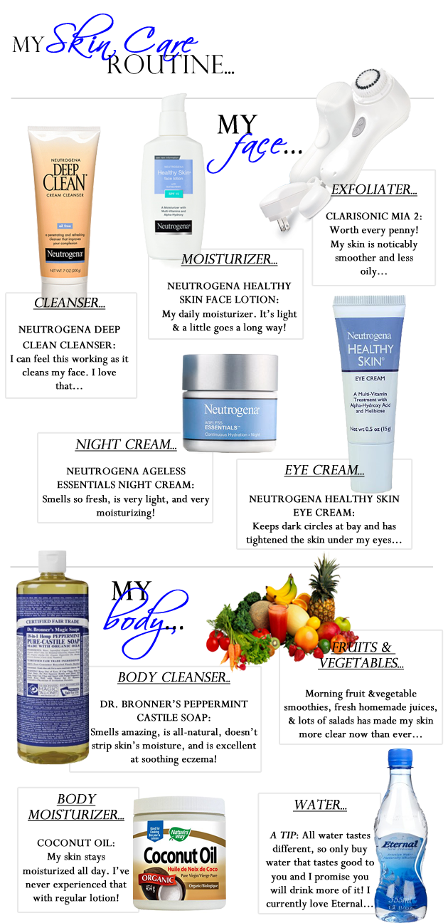 Skin Care Routing | Savor Home