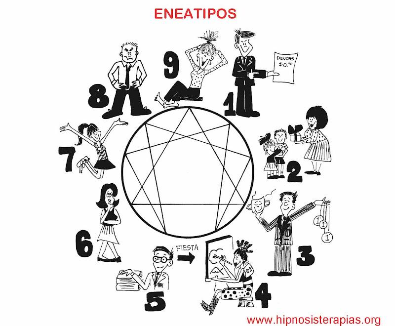 eneagrama tipos de personalidad eneatipos