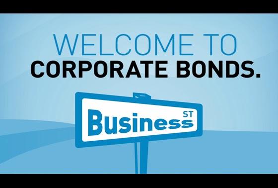 obligacje korporacyjne