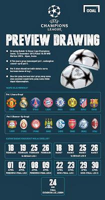 Preview Drawing 16 Besar Liga Champions 2013