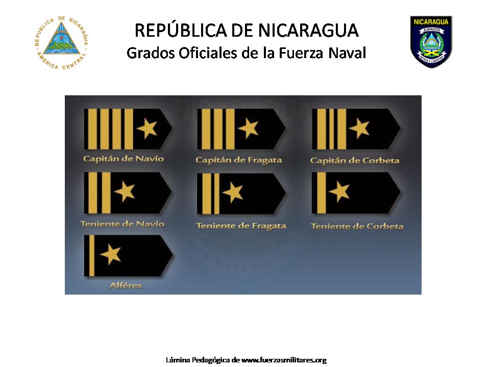 Grados Militares de Nicaragua, Fuerza Naval