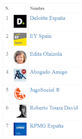 Top Influencers: Consultoría