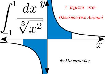 Φυλλάδια εργασίας στον Ολοκληρωτικό Λογισμό