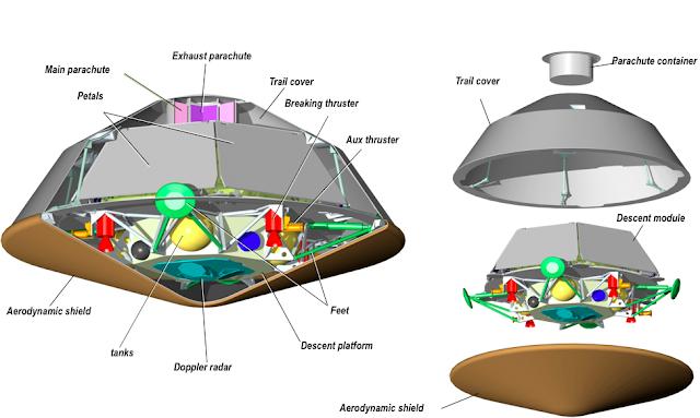 ExoMars: Rusia y Europa se casan para ir a Marte IM+2012-11-20+a+las+22.39.55