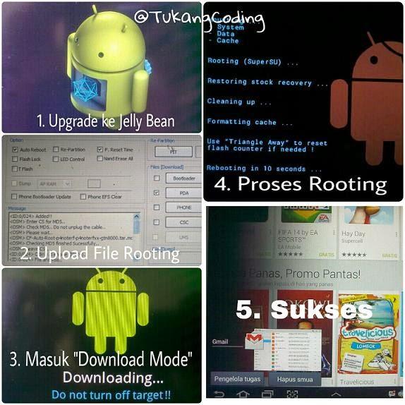 Cara untuk Install dan Root Samsung Galaxy Note 10.1 Jelly Bean