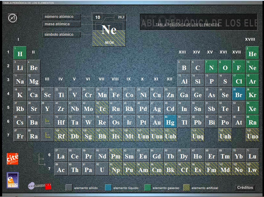 2014 blog educativo de las ciencias naturales tabla peridica urtaz Image collections