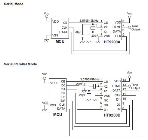 generator DTMF decoder.