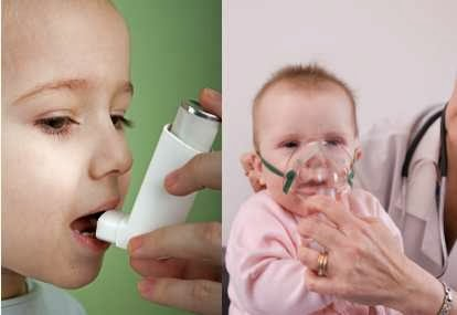 Permalink to Asthma Symptoms In Children Aged 0-3 Years
