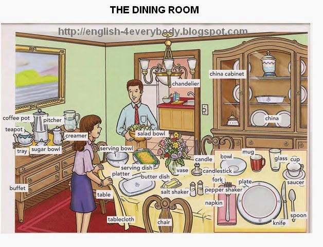 Dining Room Y Sus Partes Of M M Learning English Noviembre 2015
