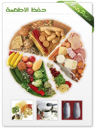حفظ الاطعمة والمواد الغذائية