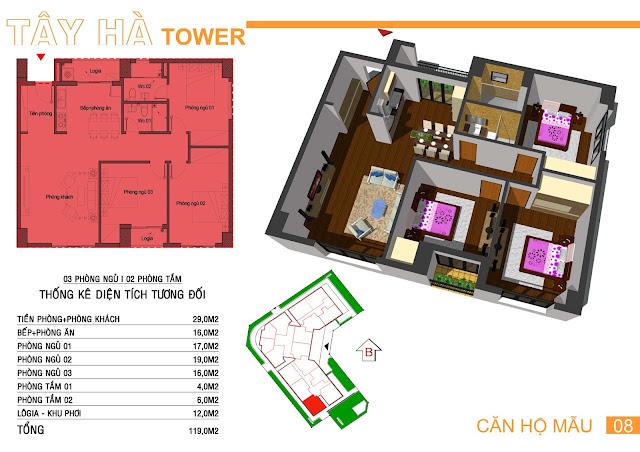 Căn số 8 chung cư Tây Hà Tower