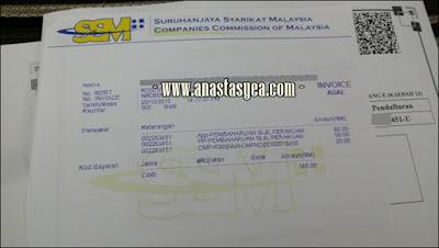 pendaftaran perniagaan ssm