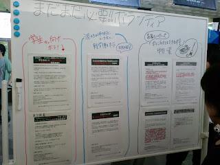 写真:情報を掲示するホワイトボード