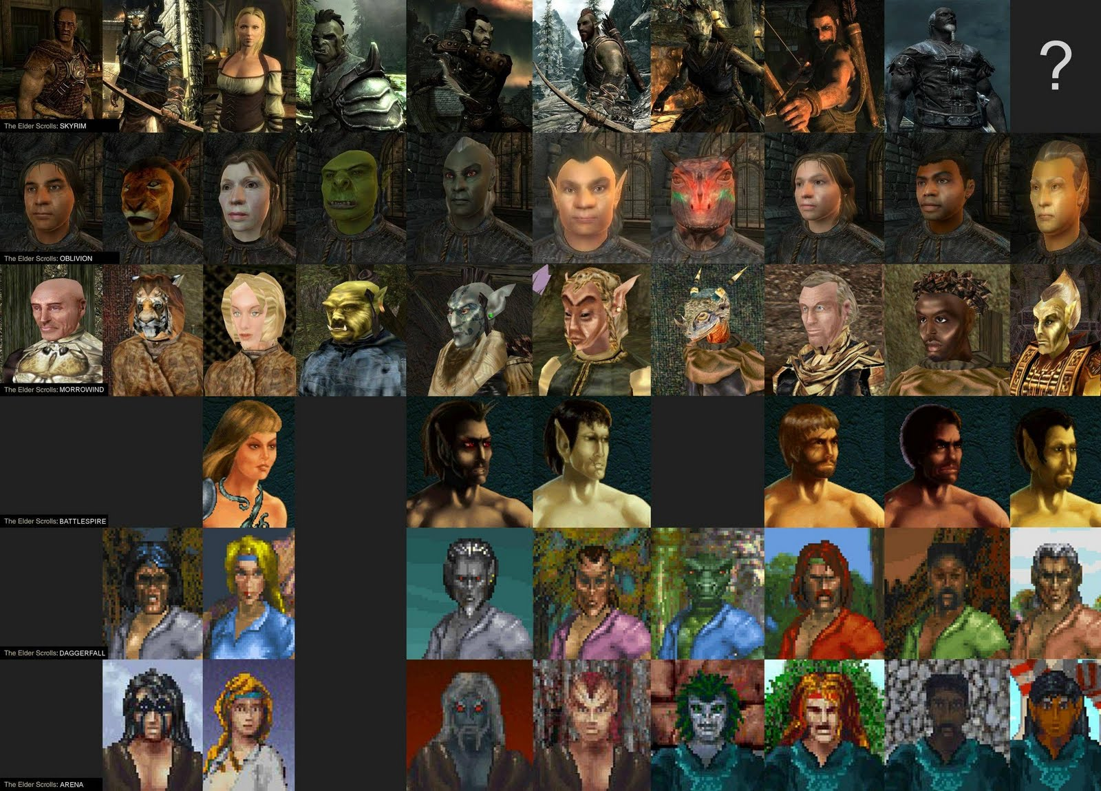 Life of Doon: Elder Scrolls Evolution
