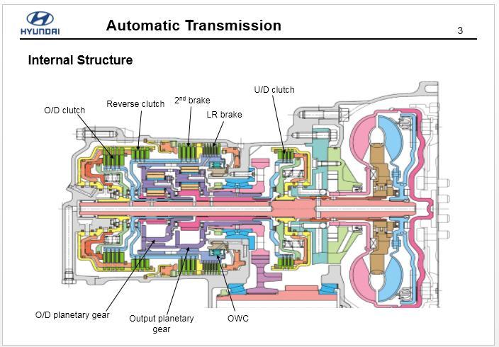 Free Automotive Manuals  Hyundai I20 Pb  New Model