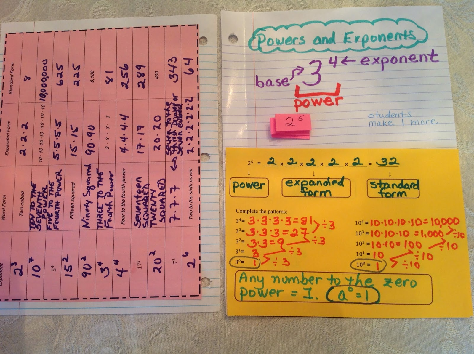 Equation freak exponents interactive notebook page the top section of the right page is from math love i love the exponent and how you can pull it out to see the expanded form falaconquin