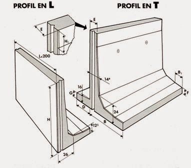 Engineering et architecture comment dimensionner un mur for Calcul m3 piscine