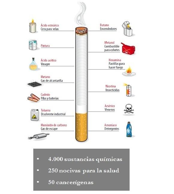 Como deixará corretamente de fumar durante a gravidez