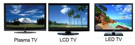 model berbagi tv layar datar