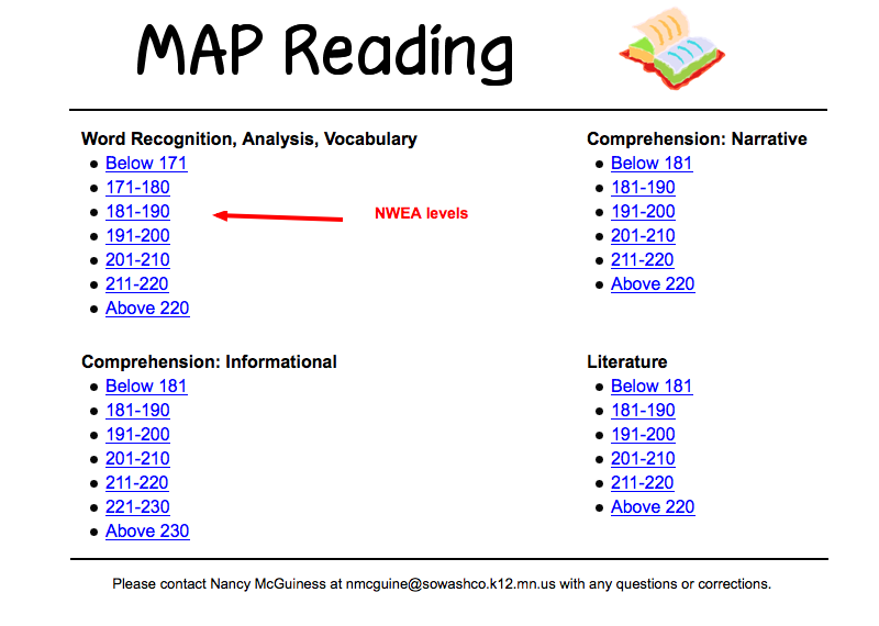 Teaching Mrs. T: Top 8 Tech. Sites for Test Prep~ NWEA MAP ...