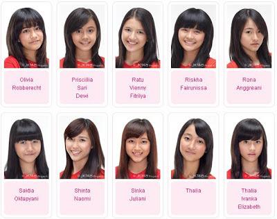 anggota jkt48 gen 2