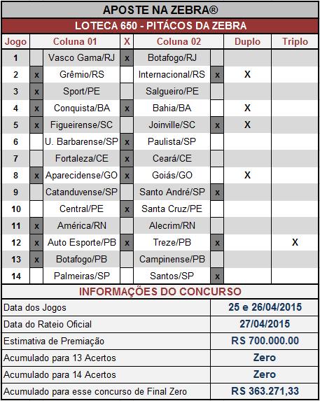 LOTECA 650 - PITÁCOS DA ZEBRA