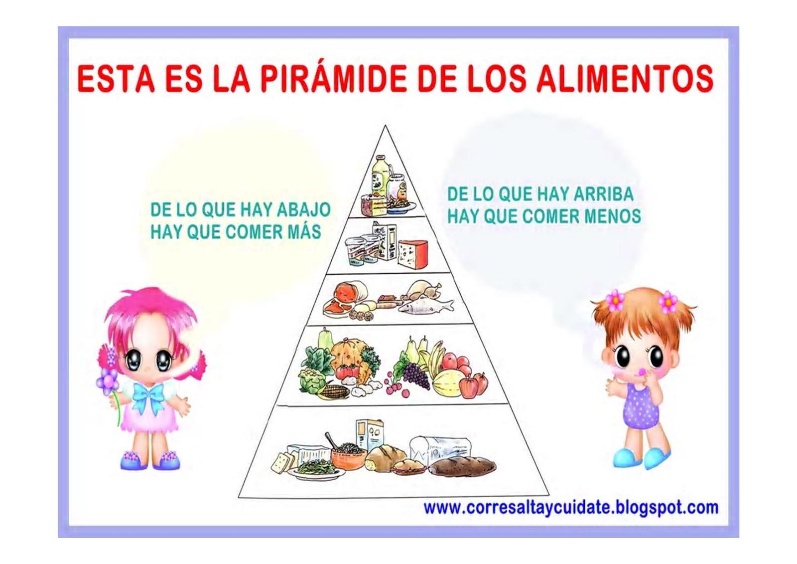 Afiches alimentacion saludable para ni os corre salta y for Comida saludable para ninos