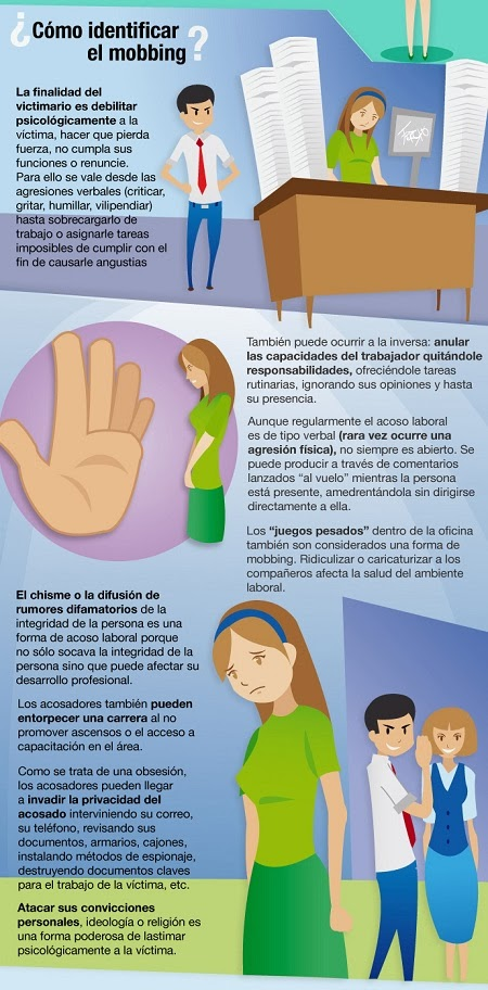 ¿Cómo identificar el mobbing o acoso laboral?
