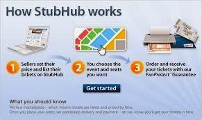 How Stub Hub should work
