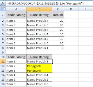 Cara Mengganti #N/A Pada Vlookup di Excel