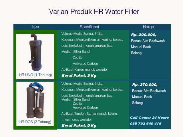 Produk HR Water Filter